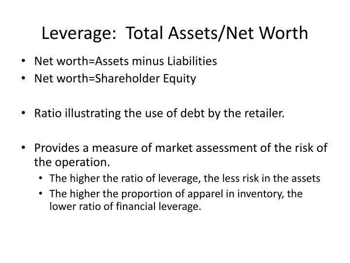 Leverage:  Total Assets/Net Worth