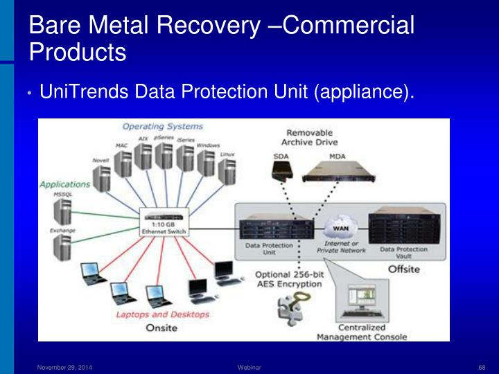 Bare Metal Recovery –Commercial Products
