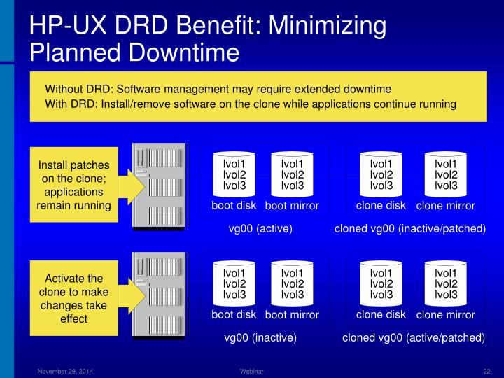 HP-UX DRD Benefit: Minimizing Planned Downtime