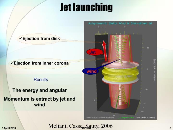 Jet launching