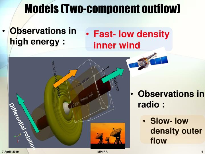 Models (Two-component outflow)