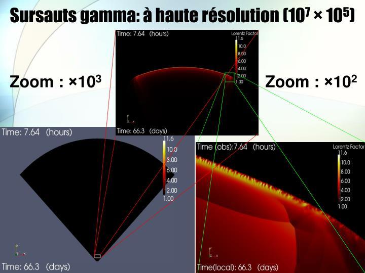 Sursauts gamma: à haute résolution (10