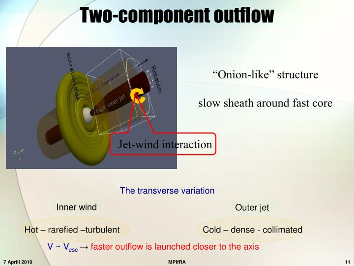 Two-component outflow