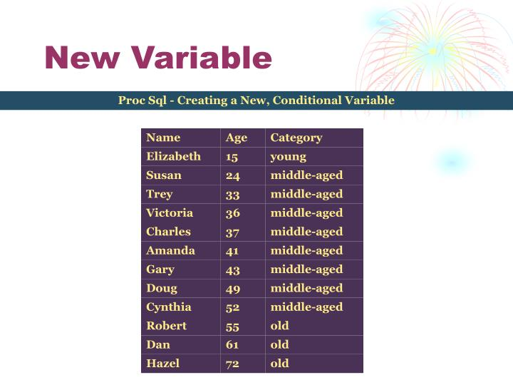 New Variable