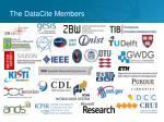 the datacite members