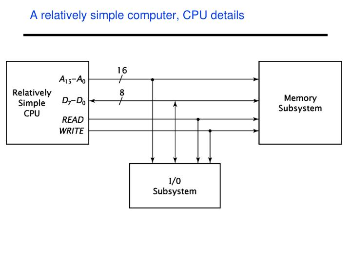 A relatively simple computer, CPU details