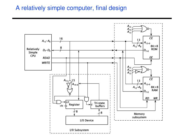 A relatively simple computer, final design