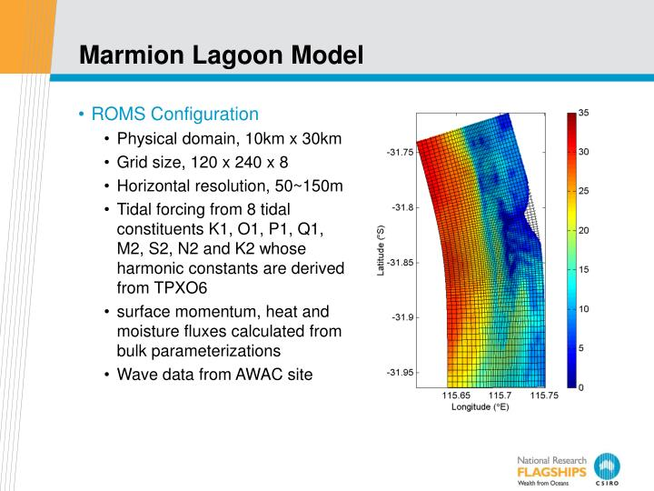 Marmion Lagoon Model