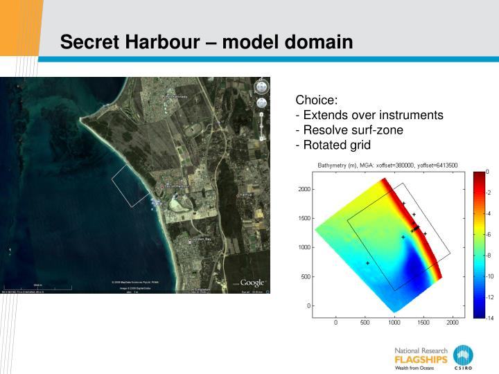 Secret Harbour – model domain