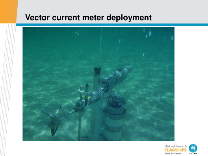 Vector current meter deployment