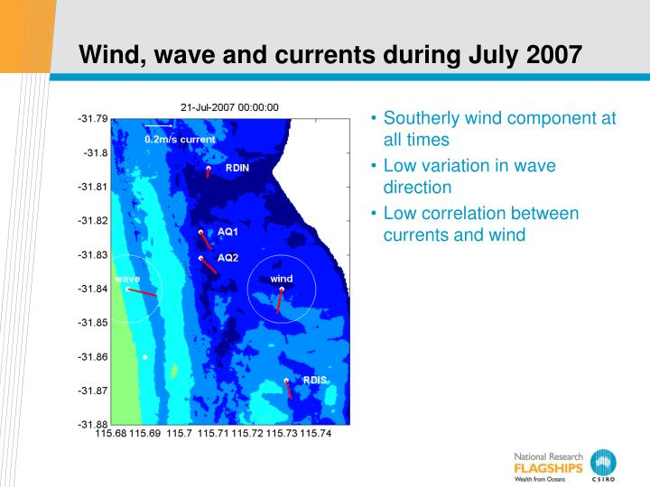 Wind, wave and currents during July 2007