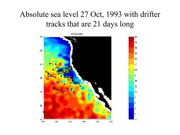 Absolute sea level 27 Oct, 1993 with drifter tracks that are 21 days long