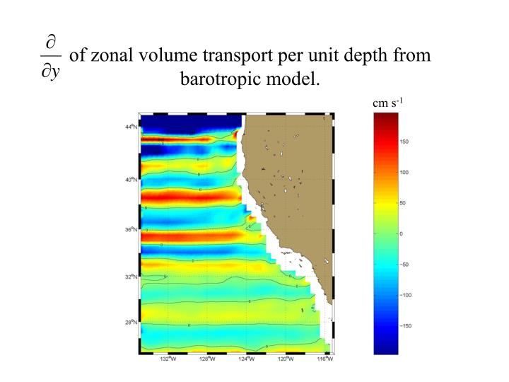 of zonal volume transport per unit depth from barotropic model.