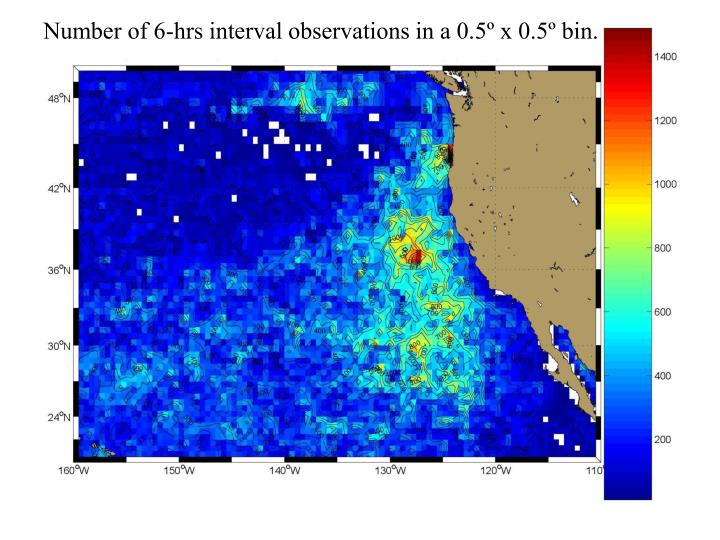 Number of 6-hrs interval observations in a 0.5º x 0.5º bin.