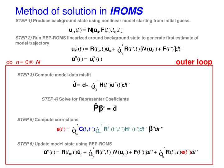 Method of solution in