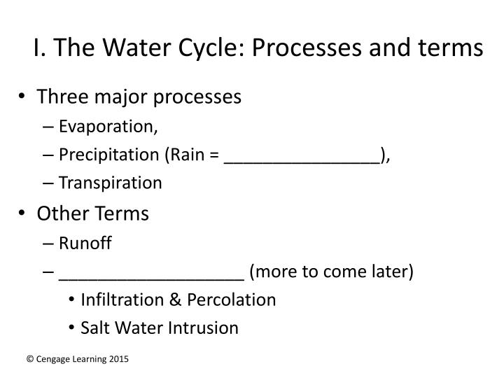 I the water cycle processes and terms