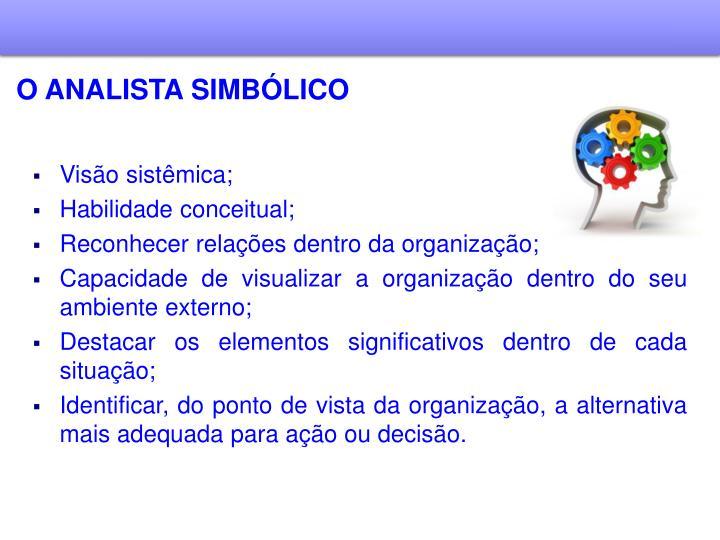 O ANALISTA SIMBÓLICO