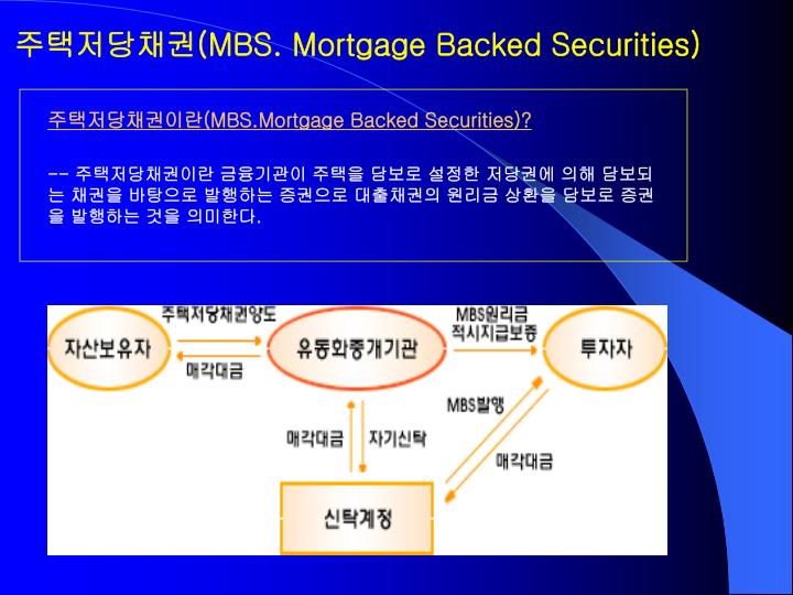 Mortgage Backed Securities Handbook Pdf