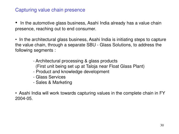 Capturing value chain presence