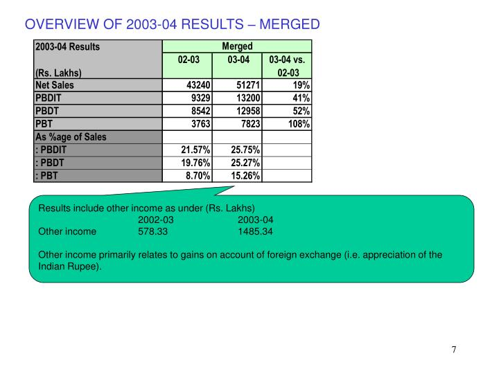 OVERVIEW OF 2003-04 RESULTS – MERGED