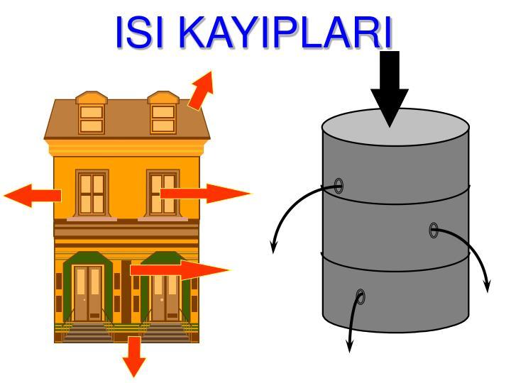 ISI KAYIPLARI