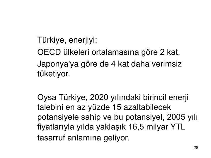 Türkiye, enerjiyi: