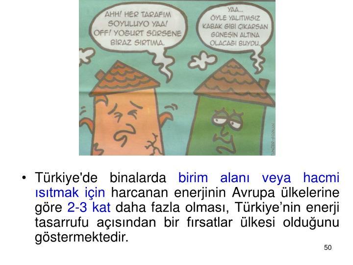 Türkiye'de binalarda