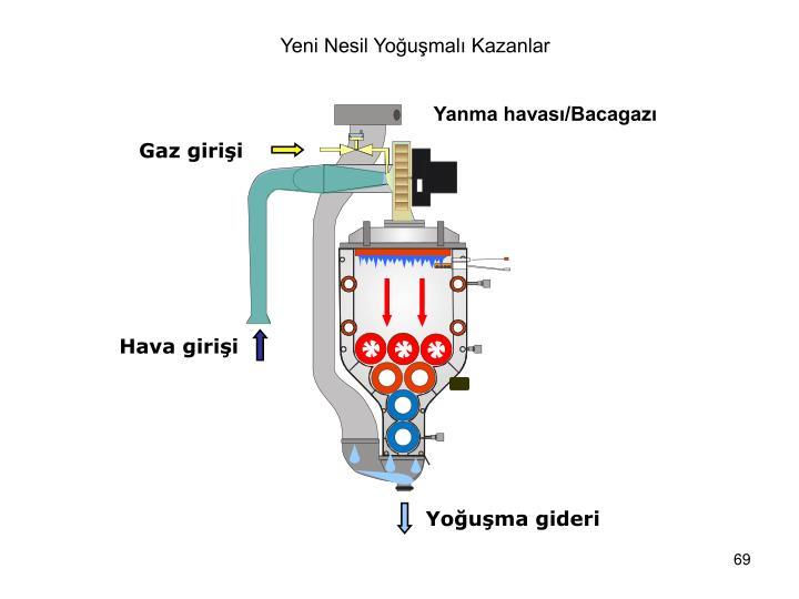 Gaz girişi