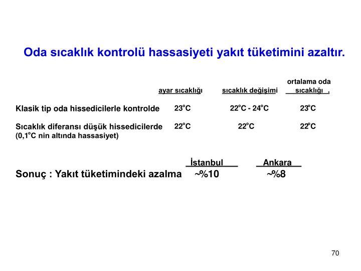 Oda sıcaklık kontrolü hassasiyeti yakıt tüketimini azaltır.