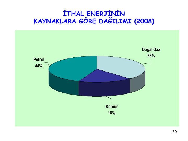 İTHAL ENERJİNİN