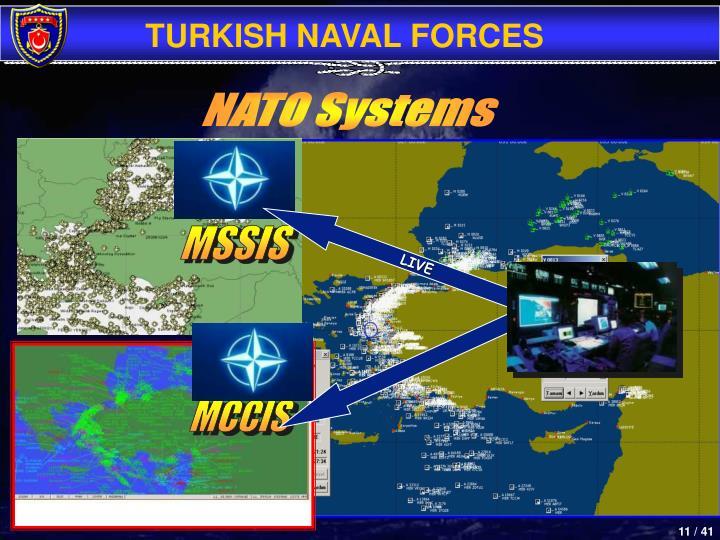 NATO Systems