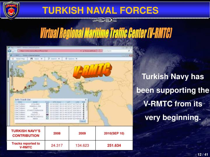 Virtual Regional Maritime Traffic Center (V-RMTC)