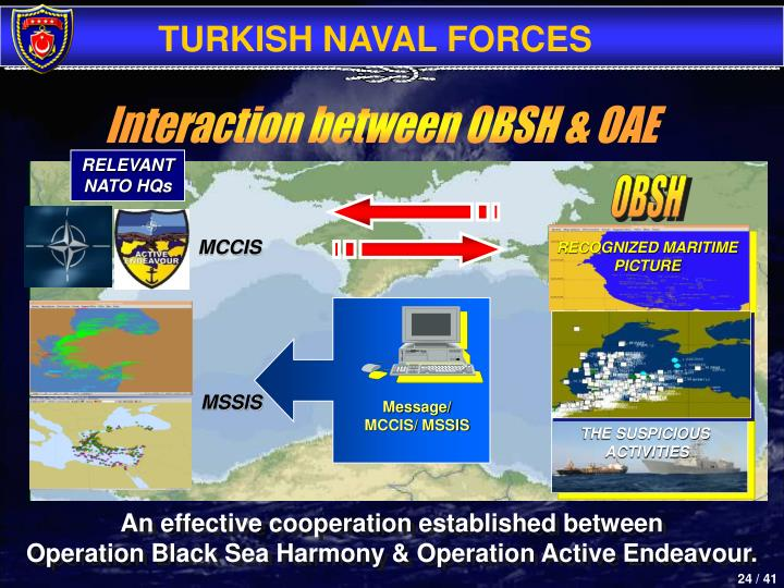 Interaction between OBSH & OAE