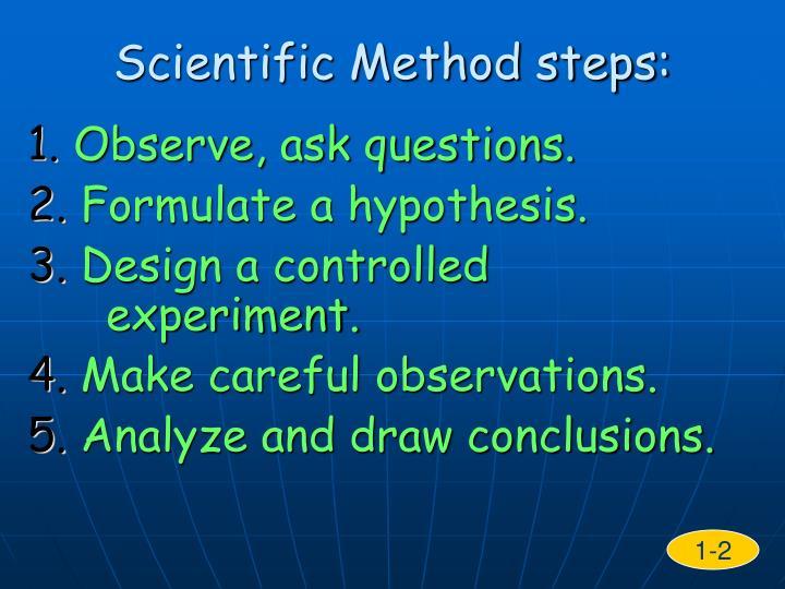 Scientific Method steps: