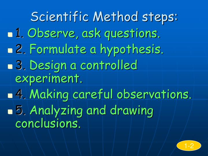 Scientific Method steps: