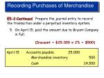 recording purchases of merchandise8