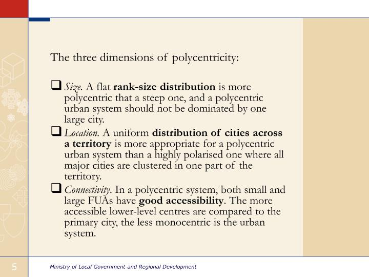 The three dimensions of polycentricity: