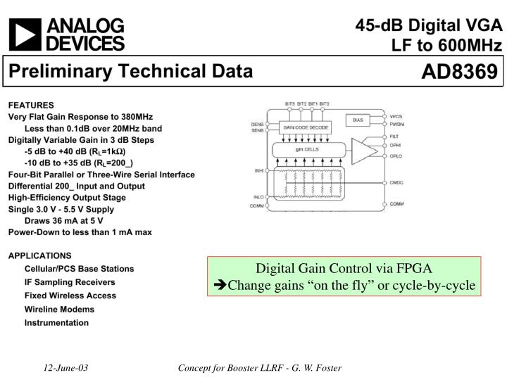 Digital Gain Control via FPGA