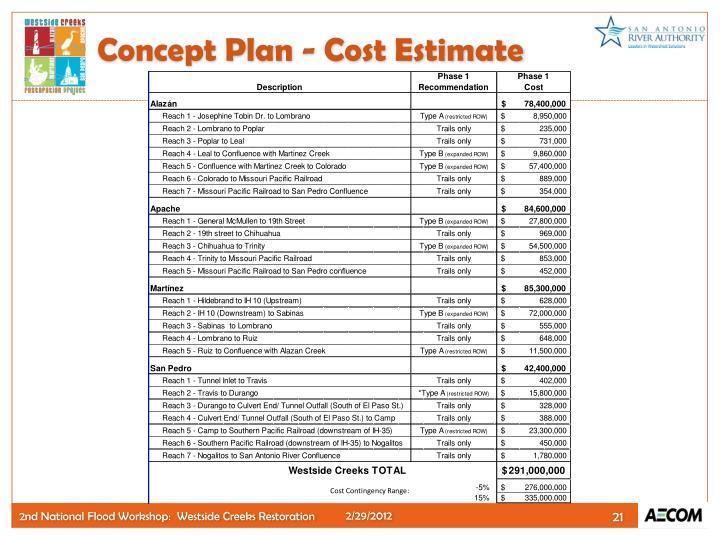 Concept Plan - Cost Estimate