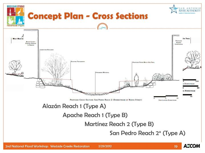 Concept Plan - Cross Sections
