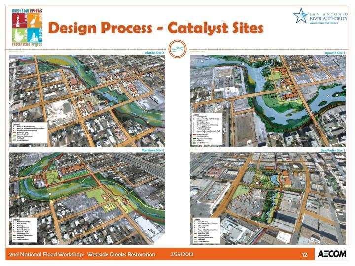 Design Process - Catalyst Sites