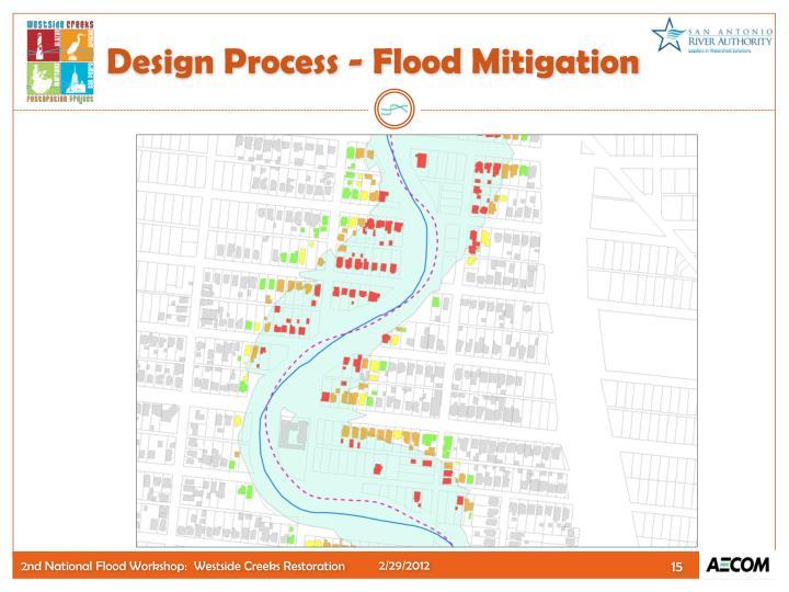 Design Process - Flood Mitigation