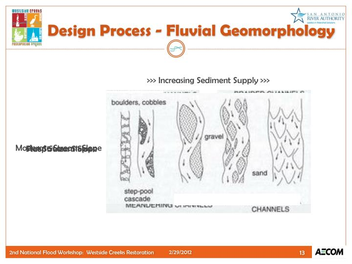 Design Process - Fluvial Geomorphology
