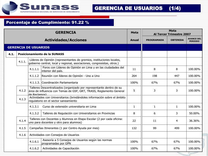 GERENCIA DE USUARIOS    (1/4)