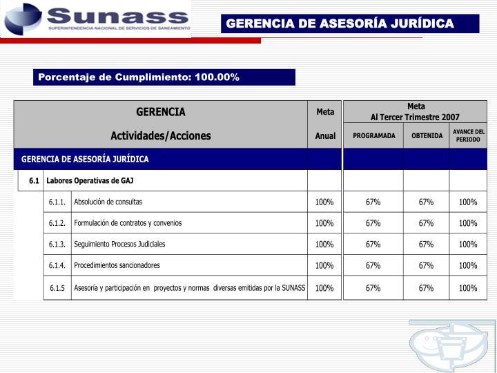 GERENCIA DE ASESORÍA JURÍDICA