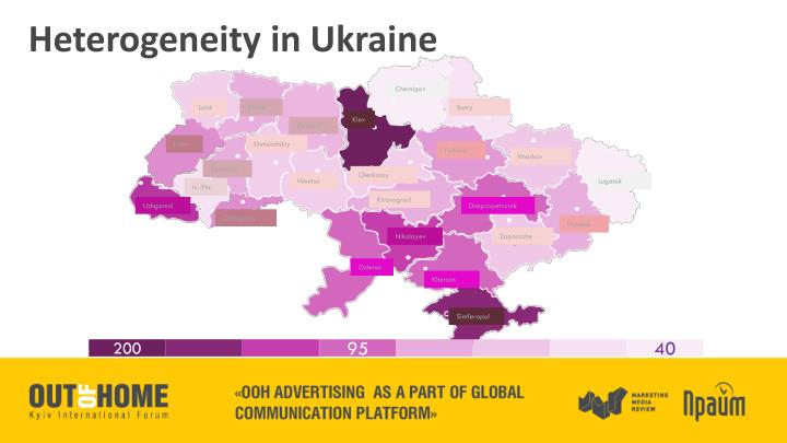 Heterogeneity in Ukraine