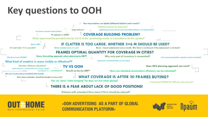 Key questions to OOH