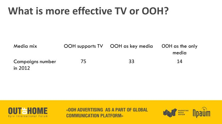 What is more effective TV or