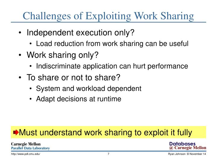 Challenges of Exploiting Work Sharing