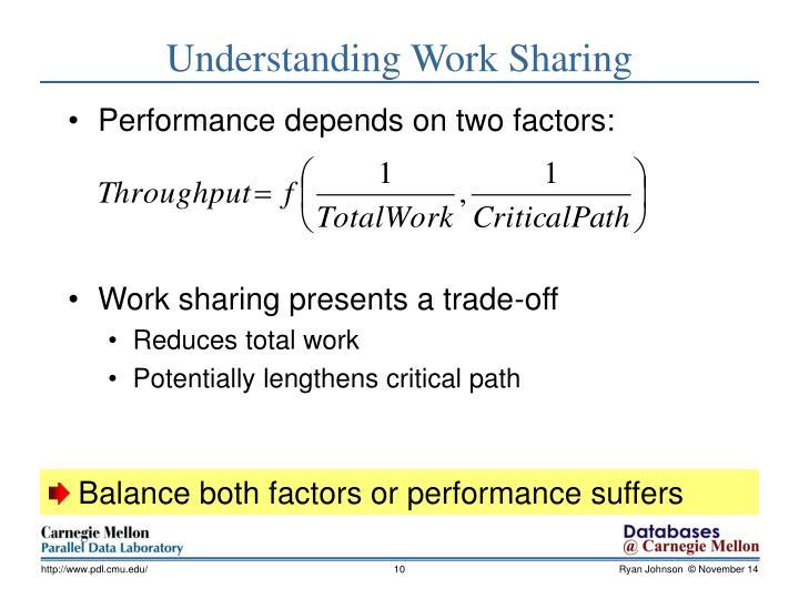 Understanding Work Sharing